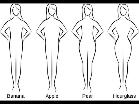 Body shape guide, body shape calculator, body shape chart, women body shape, body shape illustration, fitness workouts for women, easy diet ideas, women body types