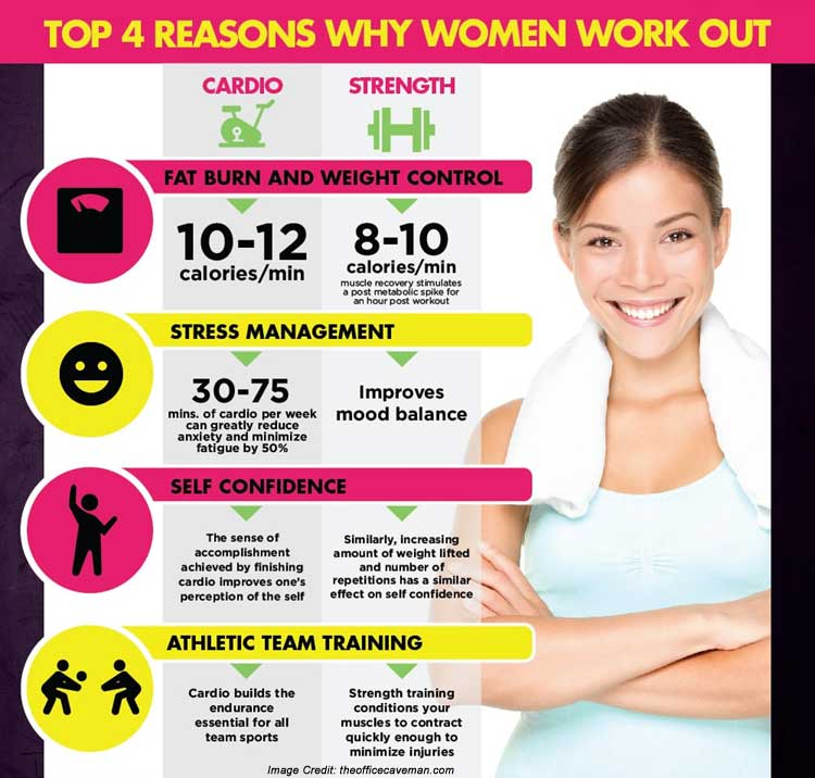 weight lifting for women, Women lifting weight, weight lifting hobby