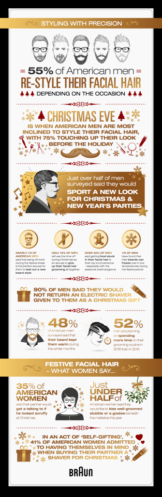 Braun Holiday Beard Infographic