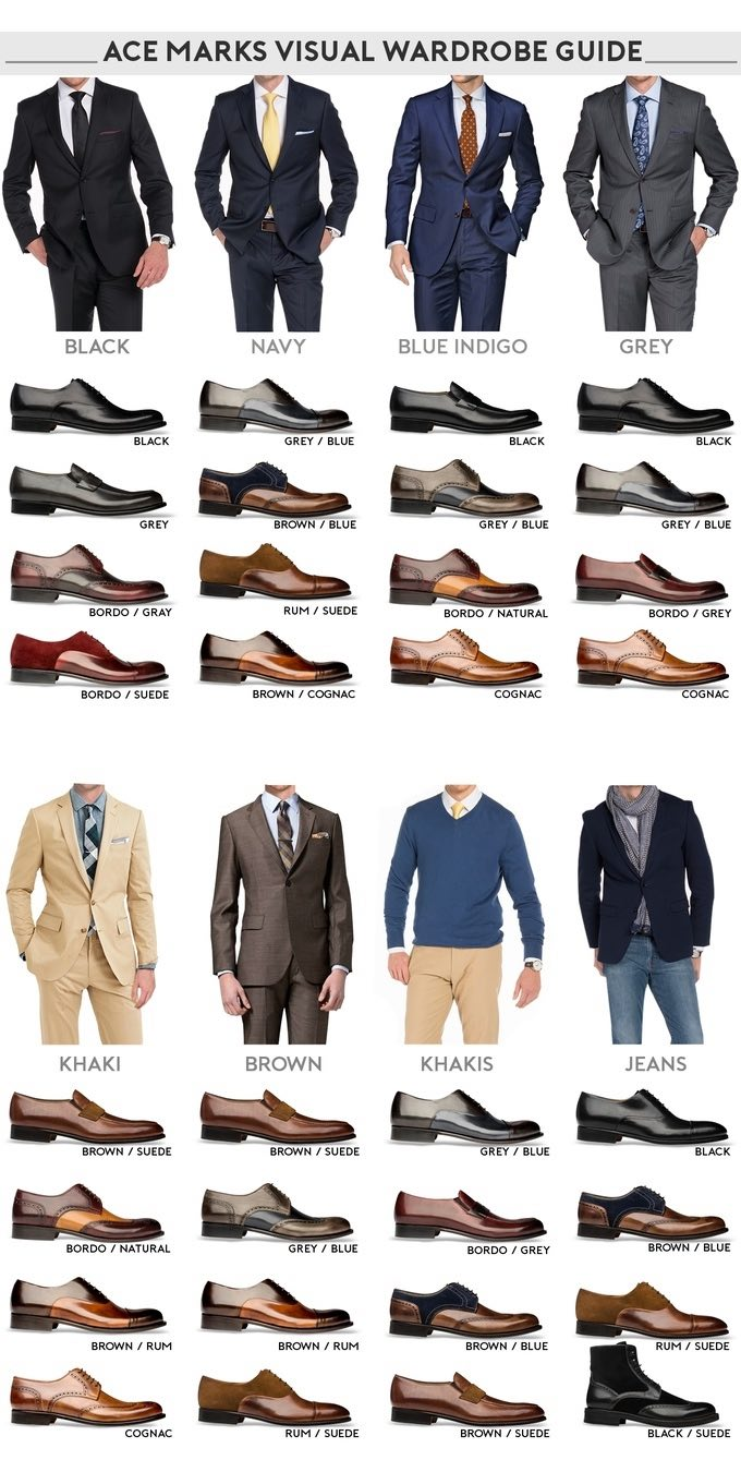 What Makes A Quality Mens Shoe