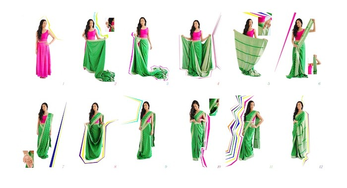 How to drape Bollywood sarees