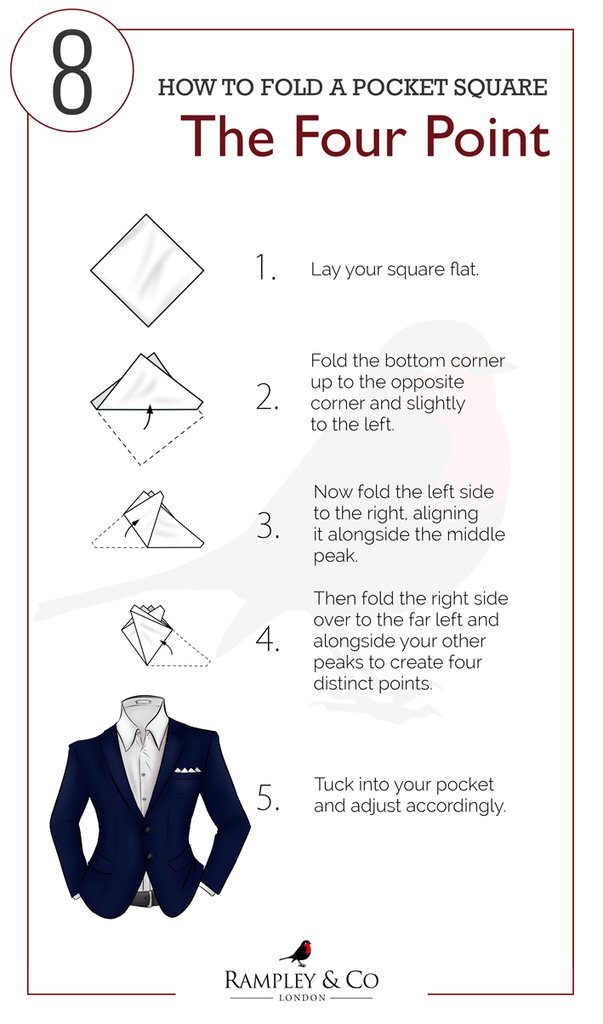 The 4 point fold guide