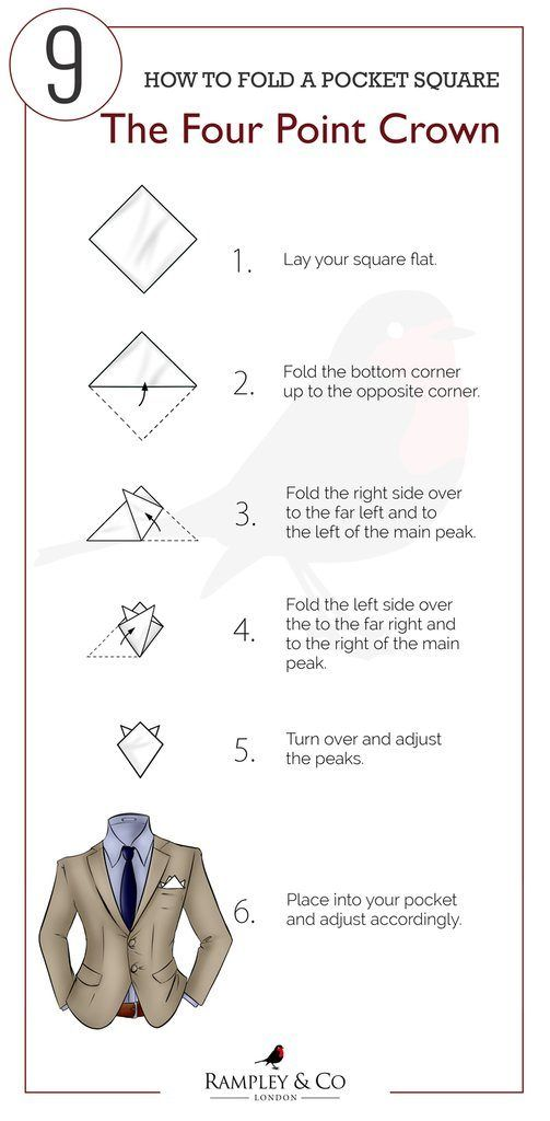 The 4 point crown fold guide